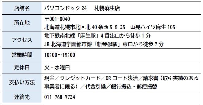 パソコンドック24  札幌麻生店 店舗情報