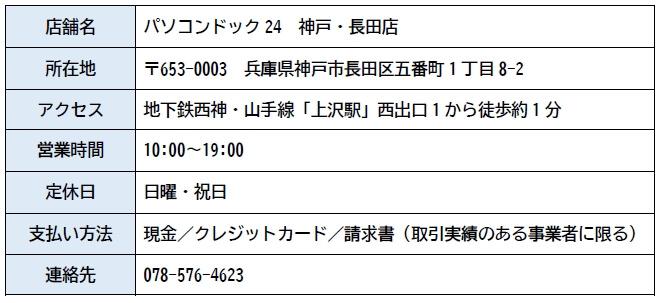 パソコンドック24 神戸・長田店 店舗情報