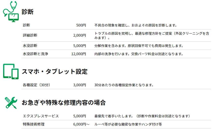 パソコンドック24  札幌麻生店費用詳細