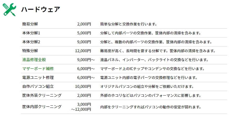 パソコンドック24  札幌麻生店費用詳細-2