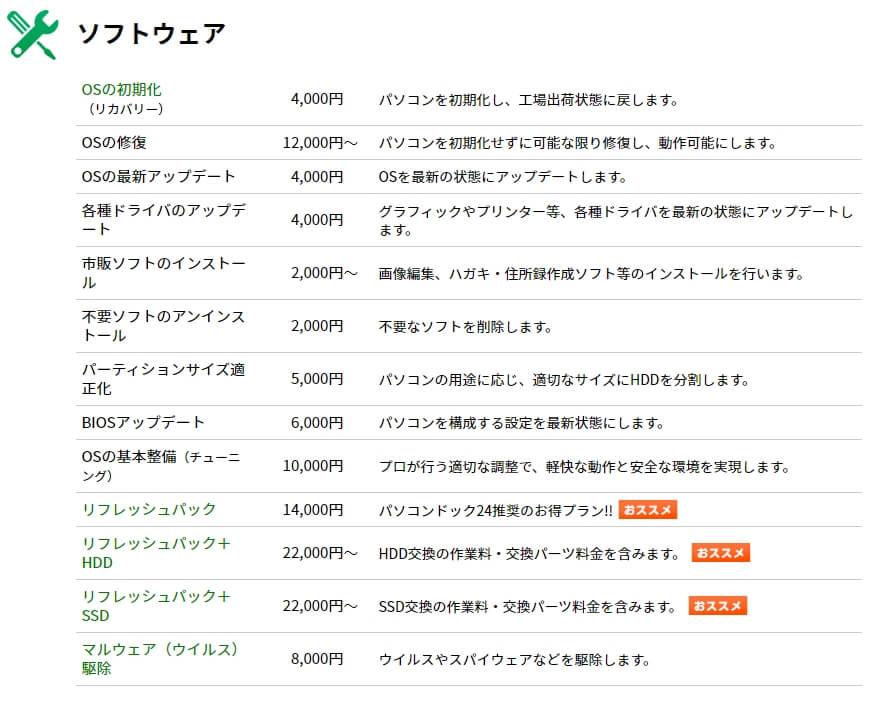 パソコンドック24  札幌麻生店費用詳細-3