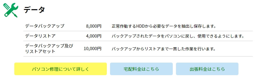 パソコンドック24 渋谷店 費用詳細-4