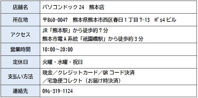 パソコンドック24 熊本店 店舗情報