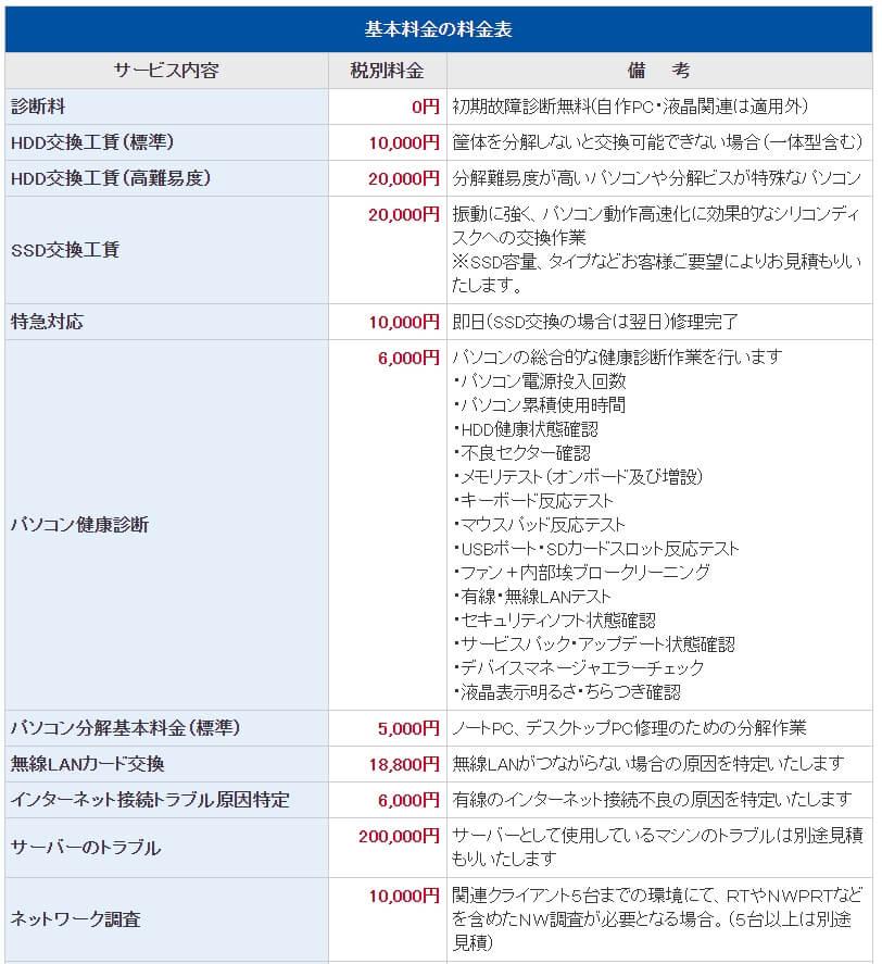 PCエキスパート 修理費用詳細-1