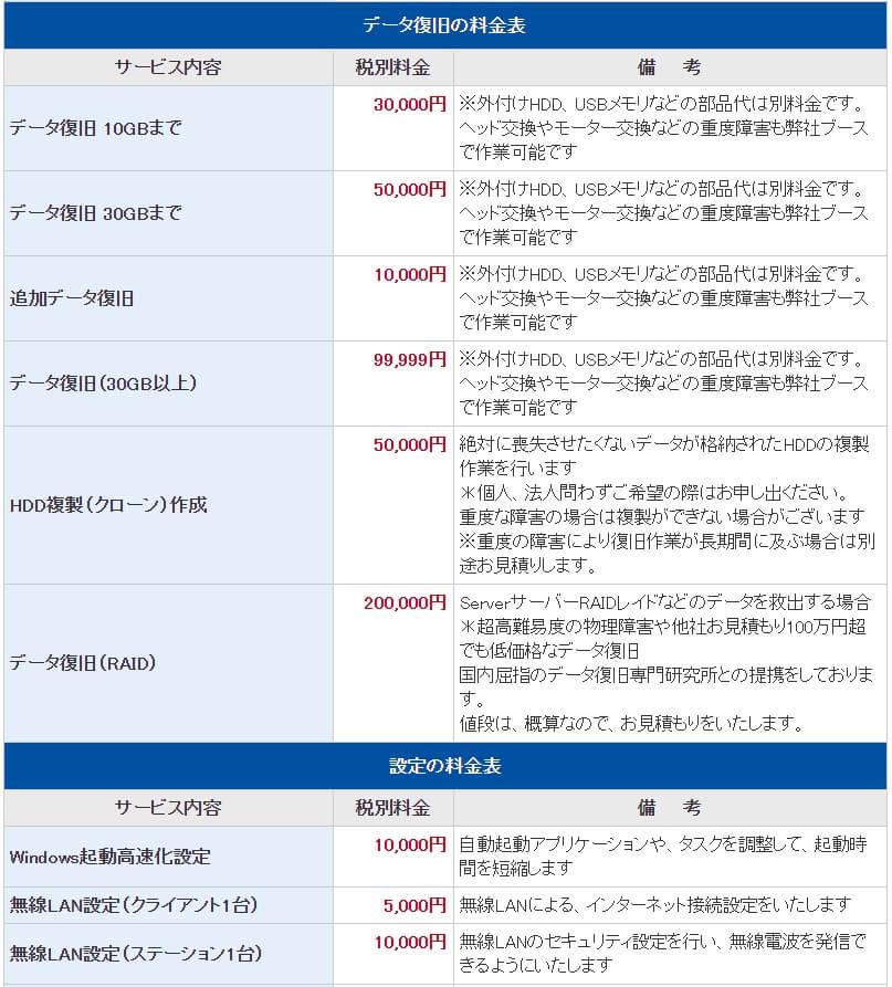 PCエキスパート 修理費用詳細-2