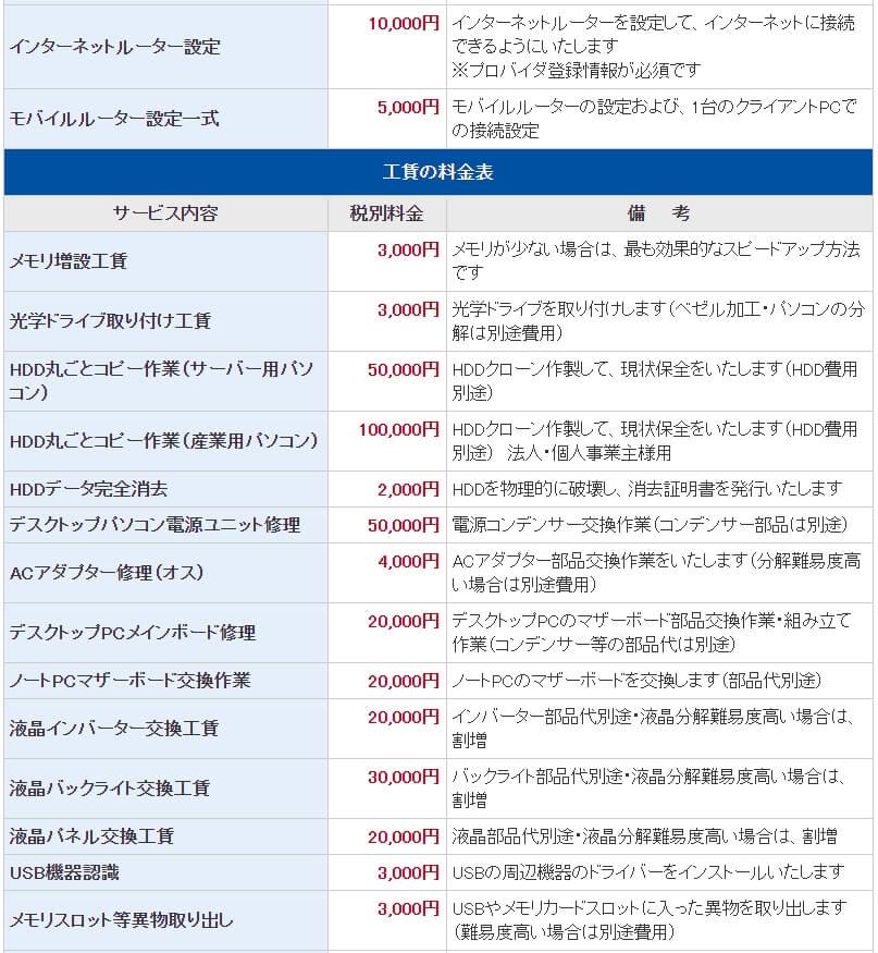 PCエキスパート 修理費用詳細-3