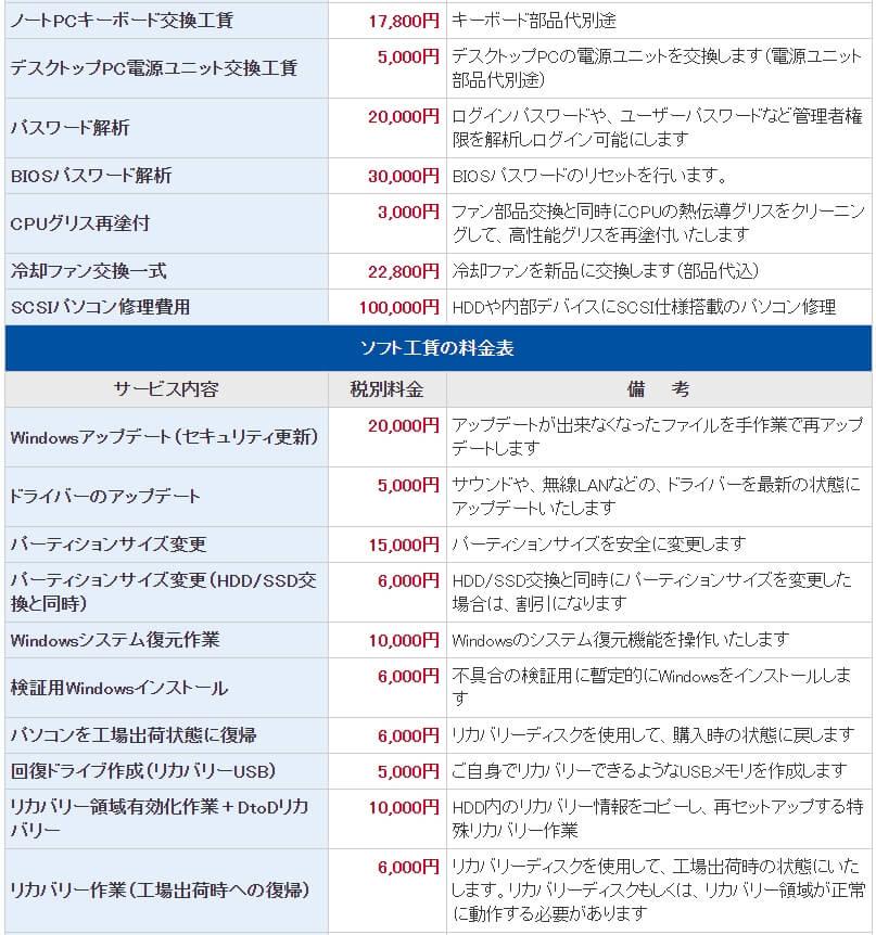 PCエキスパート 修理費用詳細-4