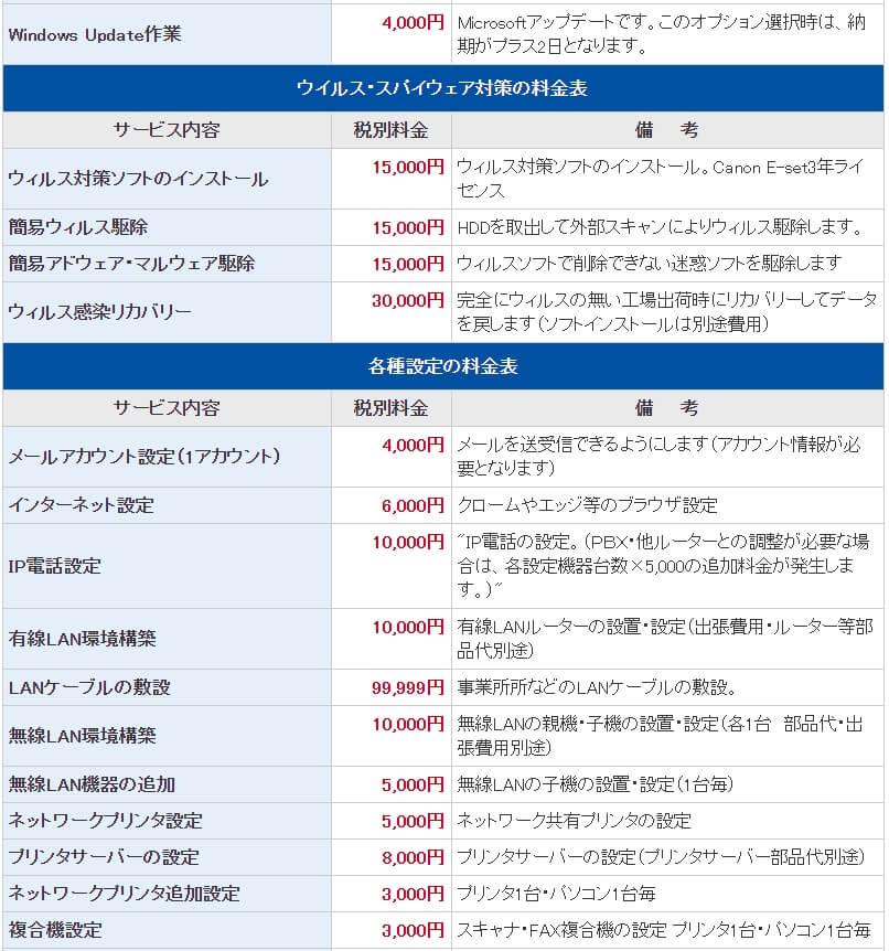 PCエキスパート 修理費用詳細-5