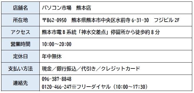 パソコン市場 熊本店 店舗情報