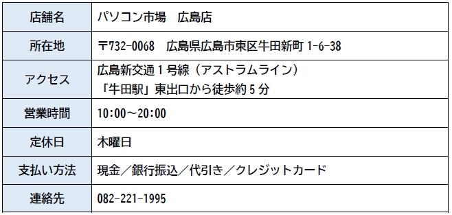 パソコン市場 広島店 店舗情報