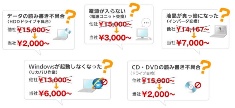 パソコン市場 広島店 修理費用詳細1