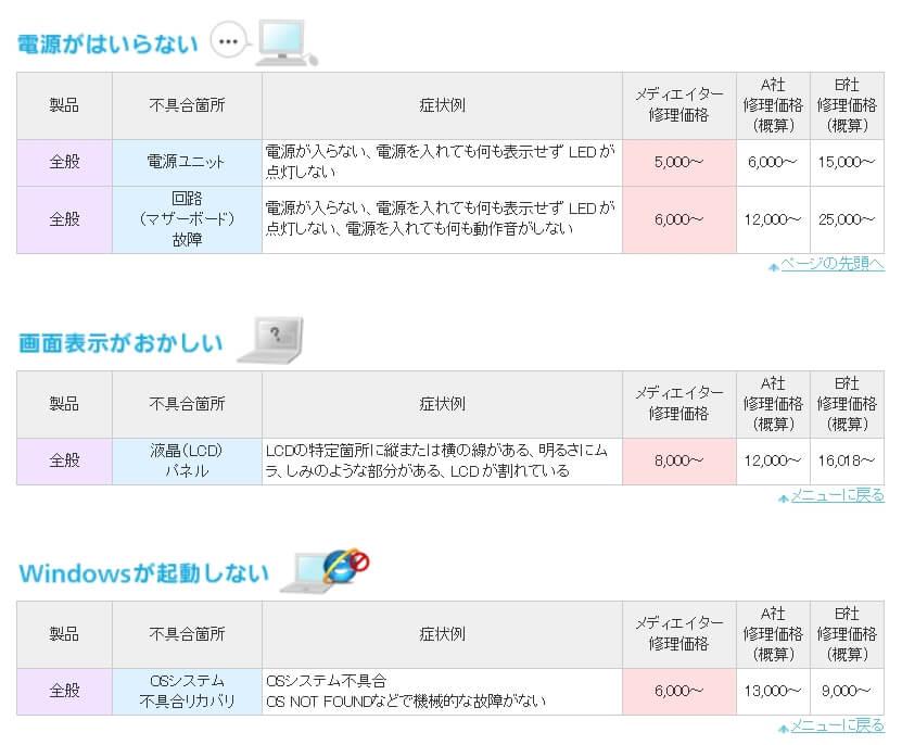 パソコン市場 広島店 修理費用詳細2