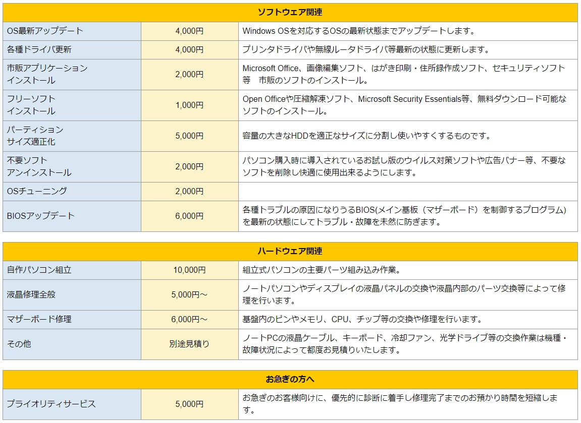パソコン修理24 札幌店 修理費用-4