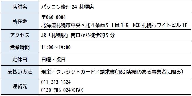 パソコン修理24 札幌店 店舗情報