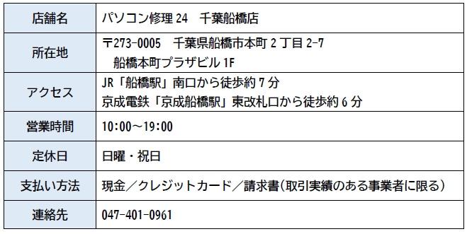 パソコン修理24 千葉船橋店 店舗情報
