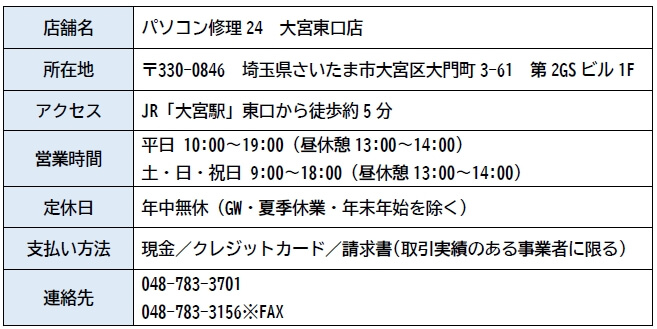 パソコン修理24 大宮東口店 店舗情報