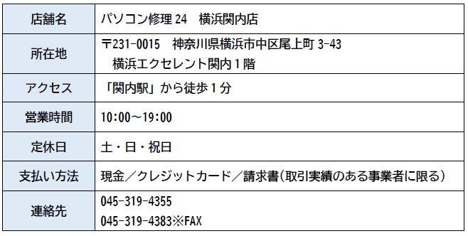 パソコン修理24 横浜関内店 店舗情報