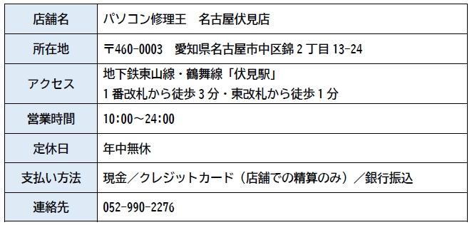 パソコン修理王 名古屋伏見店 店舗情報