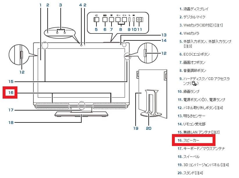 パソコンのスピーカーの音割れとは-2