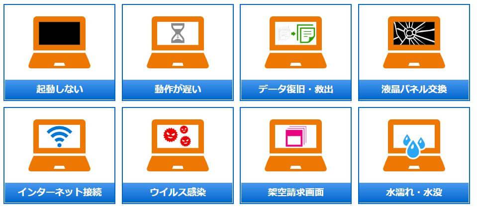 ドクター・ホームネット 対応サービス