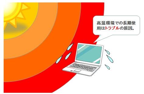 パソコン本体の温度上昇