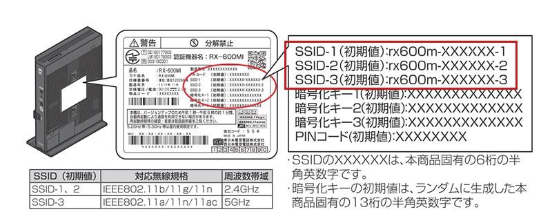 SSIDを変更する-1