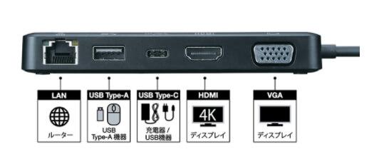 BUFFALO Giga対応 Type-C USB 3.2 (Gen1)用 ドッキングステーション LUD-U3-CGD