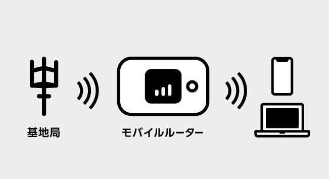 LINEモバイル イメージ