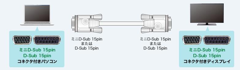 D-sub