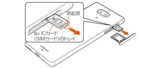 au XPERIA8 オンラインマニュアルSIMカードの説明