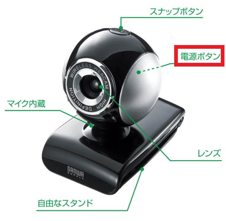 Webカメラの電源スイッチ