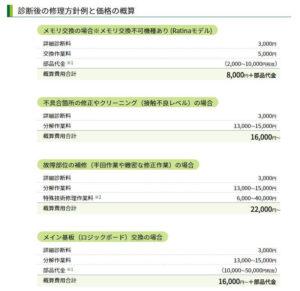 パソコンドック24-Mac修理料金表一例
