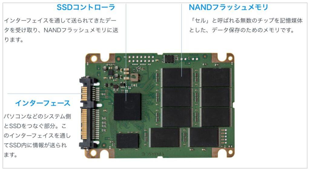 SSDの特徴