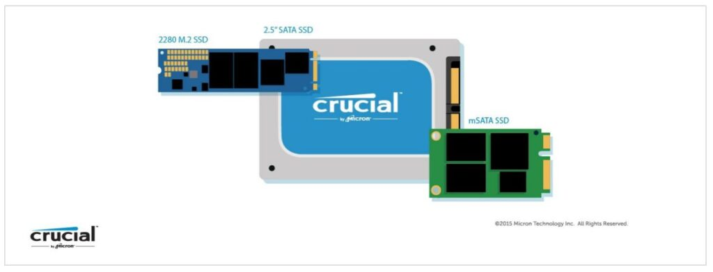 SSDの規格(crucial)