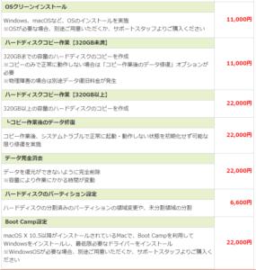 ドクター・ホームネット -システム・アプリケーション関連 料金表2-