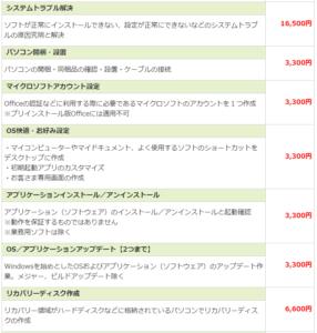ドクター・ホームネット -システム・アプリケーション関連 料金表3-