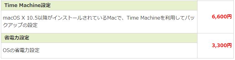 ドクター・ホームネット -システム・アプリケーション関連 料金表5-