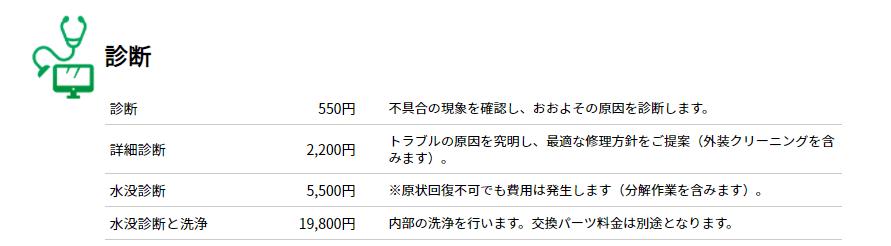 パソコンドック24 -料金表例-