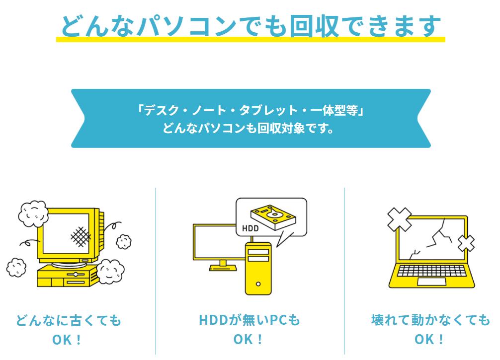 「小型家電リサイクル法」に基づくリサイクル