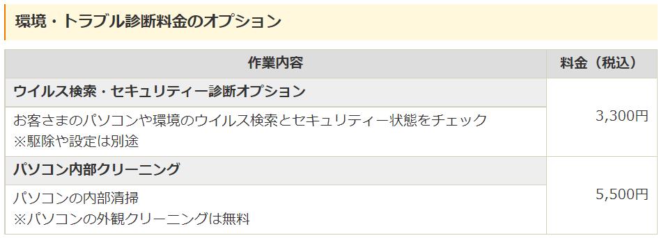 ドクター・ホームネット料金例2