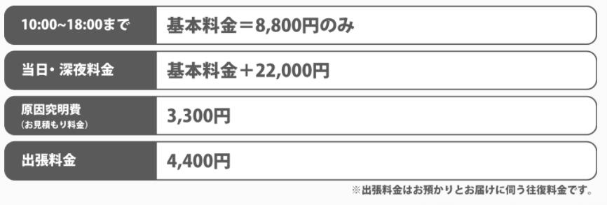 渋谷パソコンジェット便
